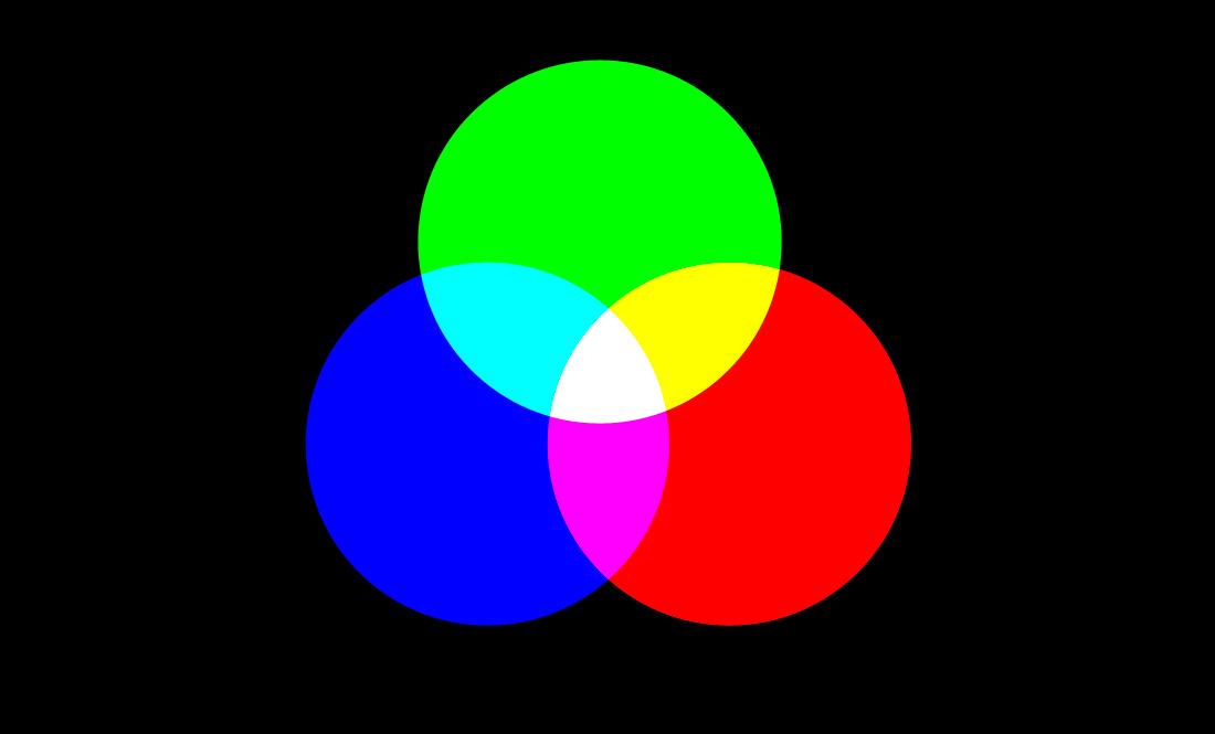 光の三原色のサムネール